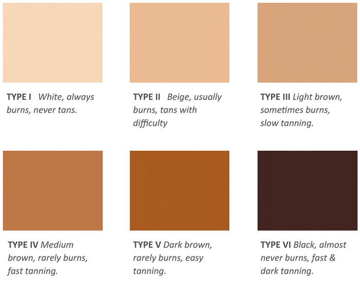 Consider the color of the brown color